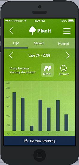 Velfærdsteknologi mind-motion-app-skridt