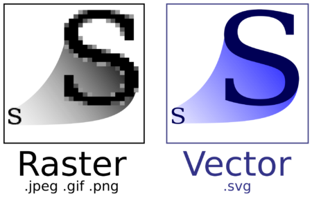 hvad er vektor grafik eksempel