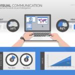 visuel kommunikation