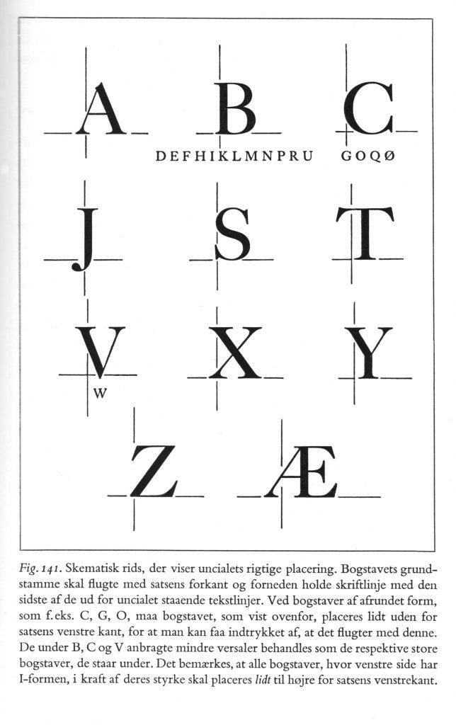 Charles Moegreen Lærebog i typografi
