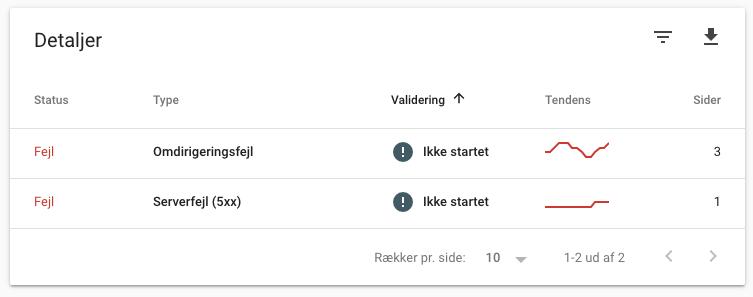 Detaljer ved fejl i Google Search Console