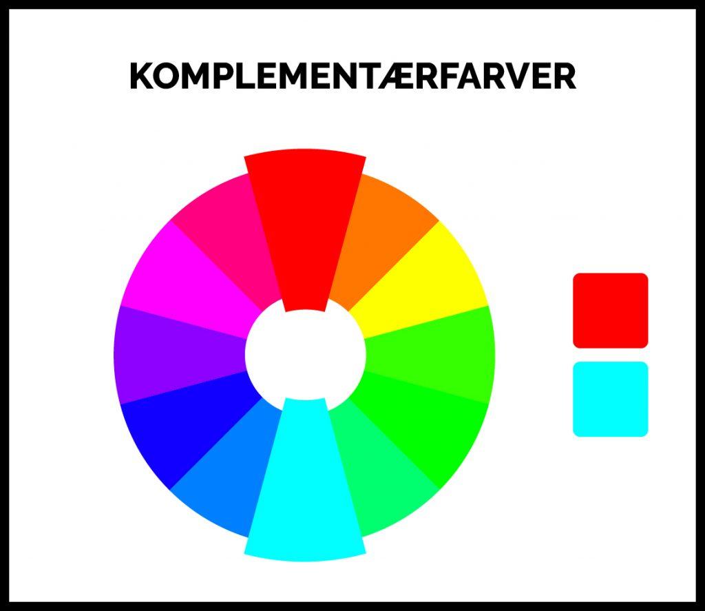 Komplementærfarver i farvecirkel
