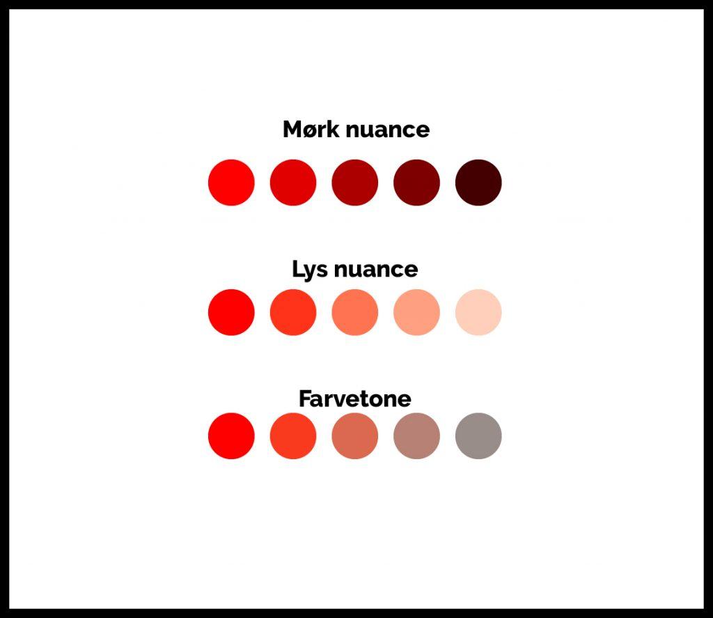 mørk nuance, lys nuance og farvetone