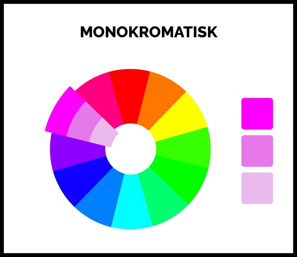 monokromatisk farvecirkel