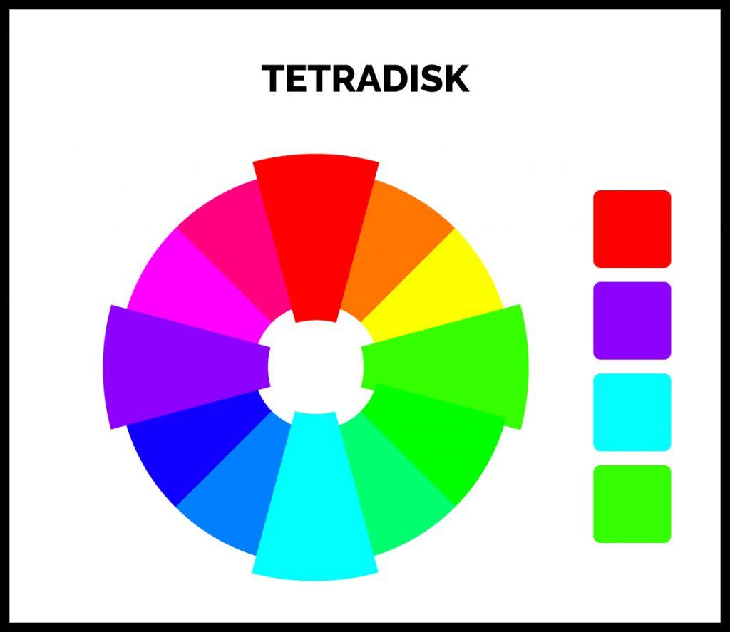 tetradisk farvecirkel