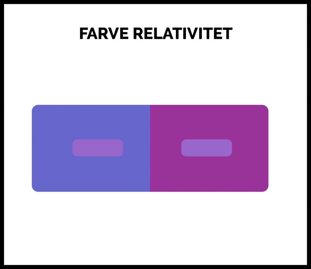 farverelativitet eksempel 1