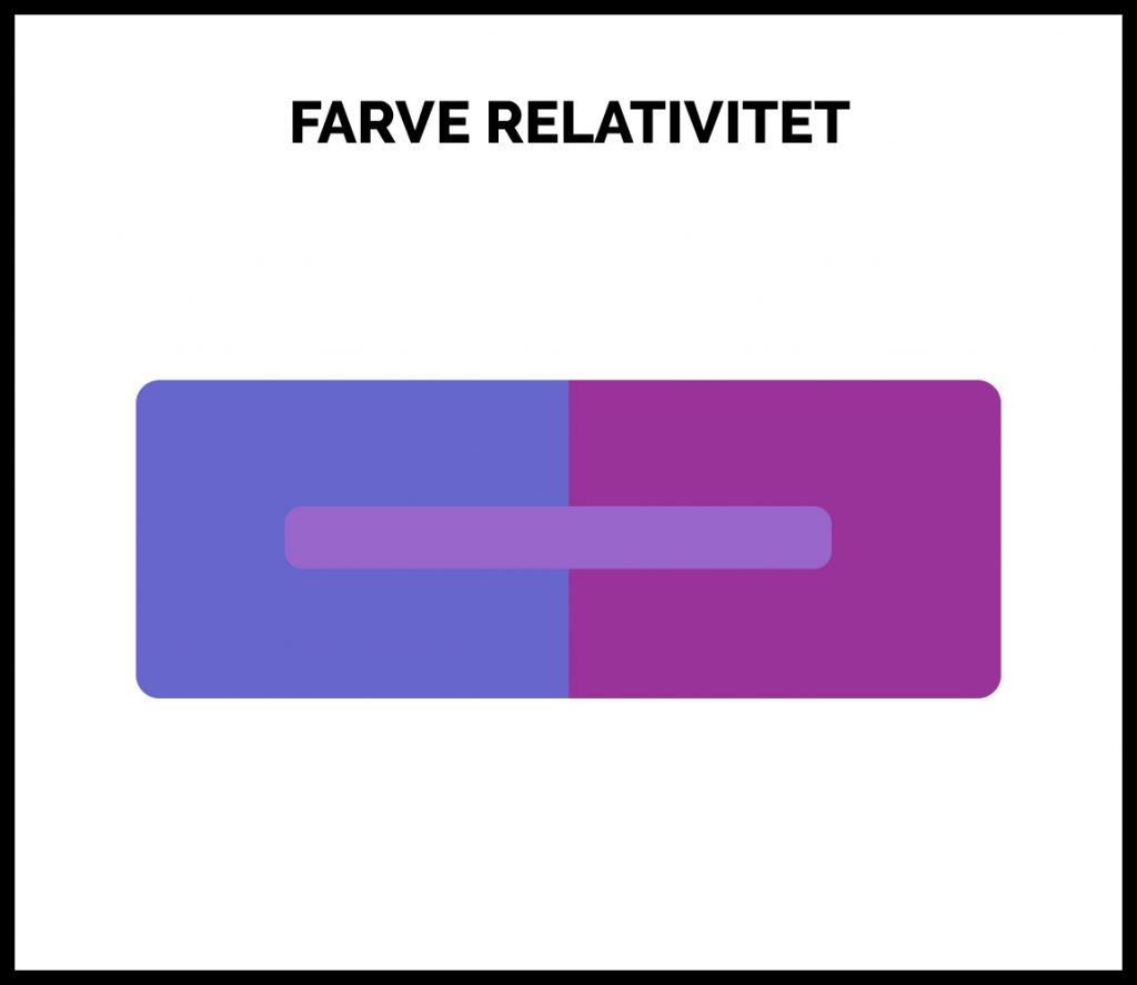 farverelativitet eksempel 2