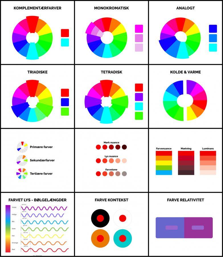 Farvecirkel og farveteori