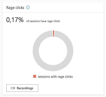 rage clicks i Microsoft Clarity